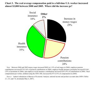 Can You Get Food Stamps On Workers Comp